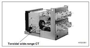 Toroidal wide-range CT