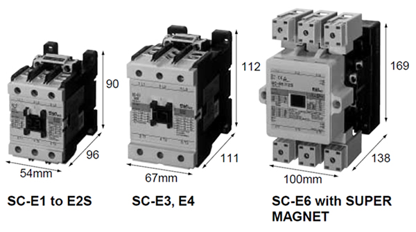 SC-E series feature image
