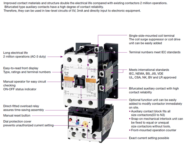 Standard type magnetic contactor, magnetic starter: SC and ... on