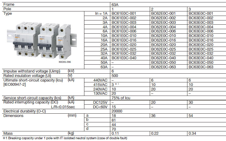Miniature circuit breakers: BC series | Fuji Electric FA Components