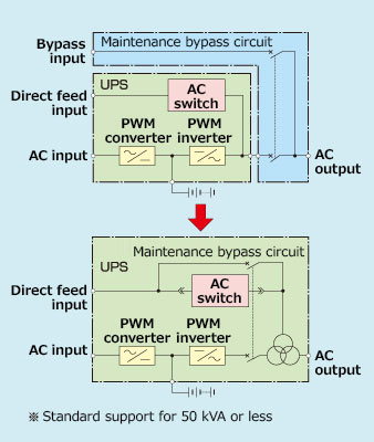 Ups Maintenance Byp Switch Wiring Diagram on switch circuit diagram, switch battery diagram, rocker switch diagram, relay switch diagram, switch lights, switch starter diagram, electrical outlets diagram, switch socket diagram, 3-way switch diagram, network switch diagram, wall switch diagram, switch outlets diagram,
