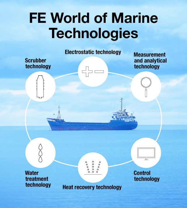 SaveBlue Exhaust Gas Cleaning System for Ships | Fuji